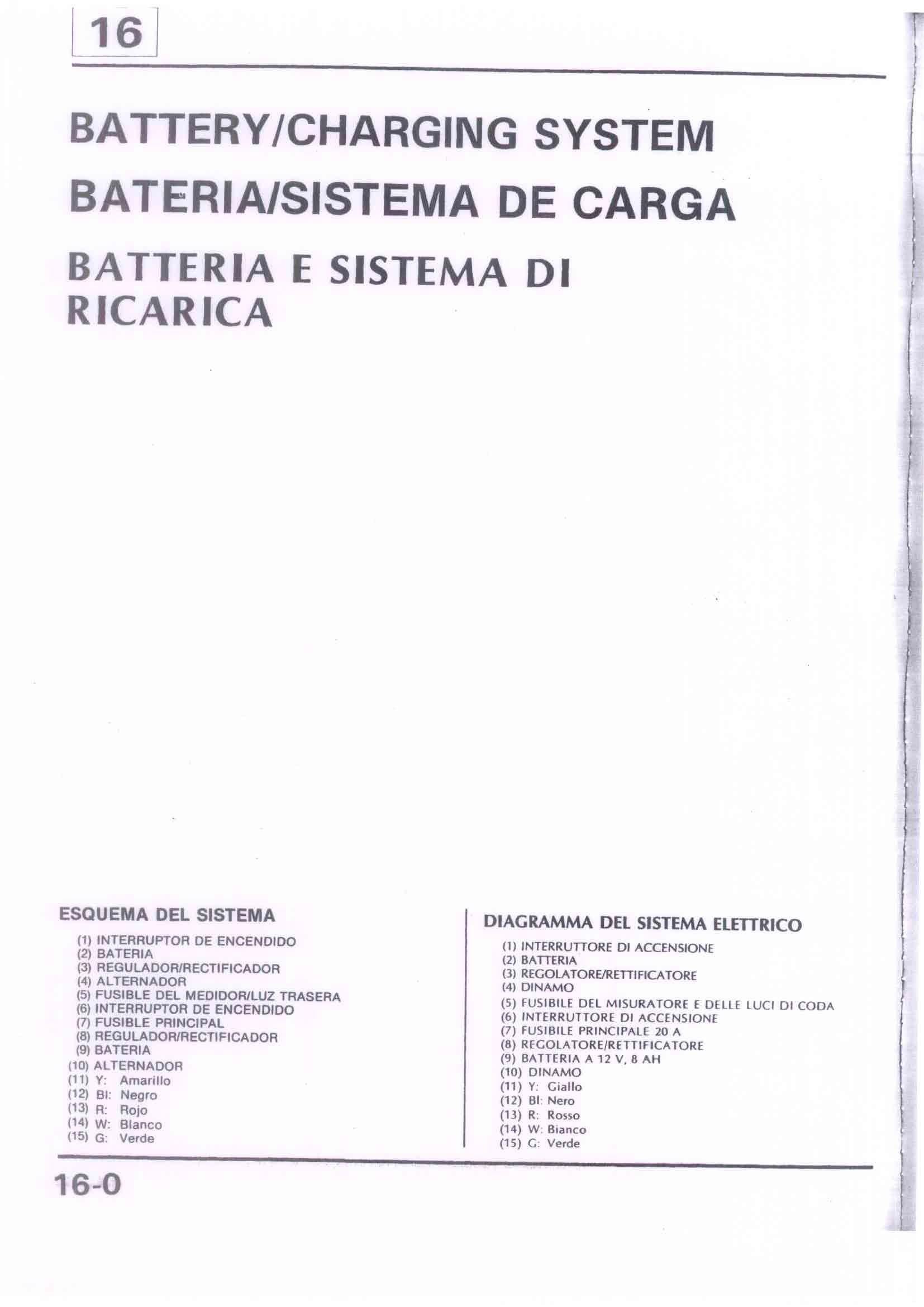 Capitolo16-Batteria e sistema di ricarica Pagina 01