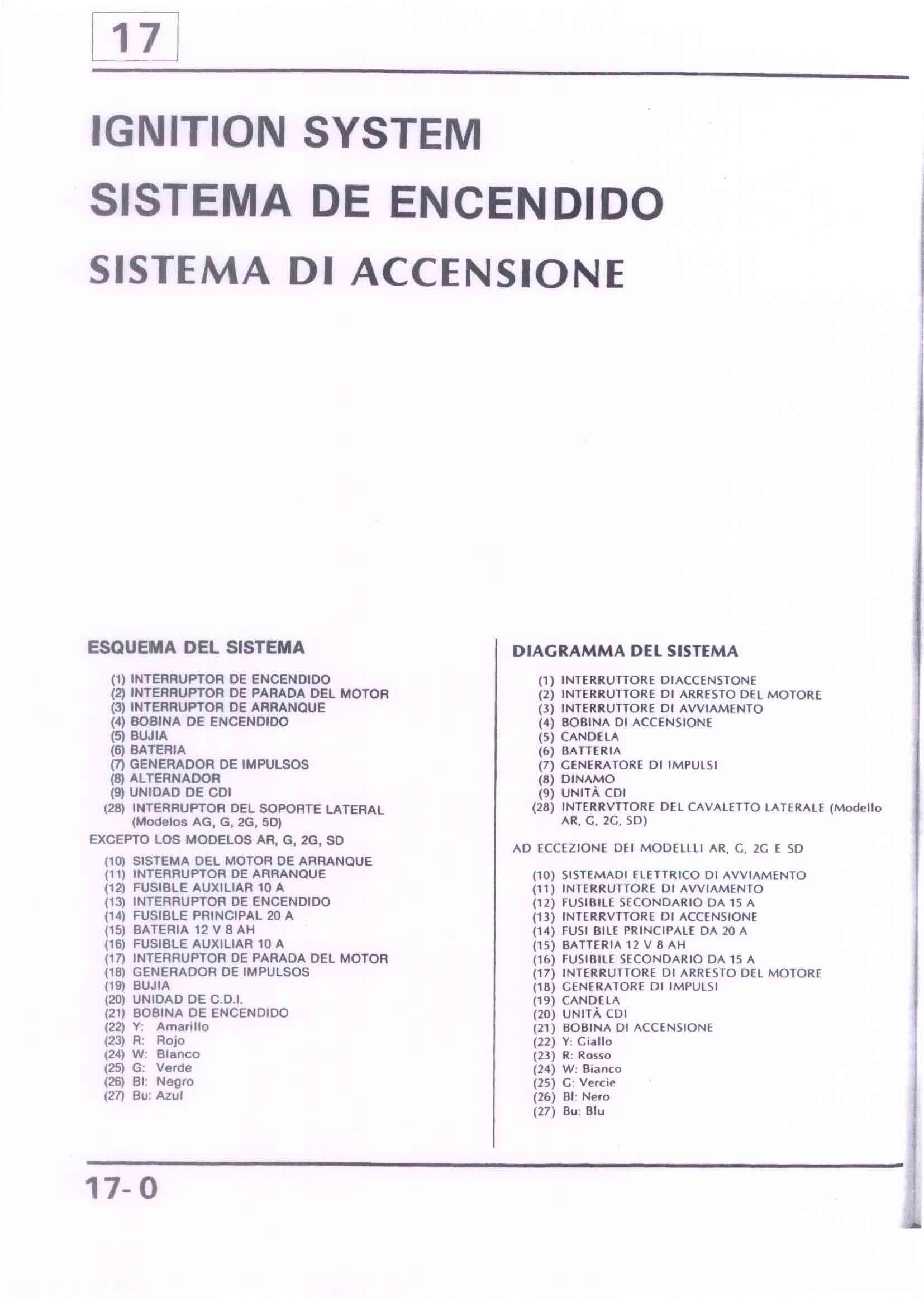 Capitolo17-Sistema di accensione Pagina 01