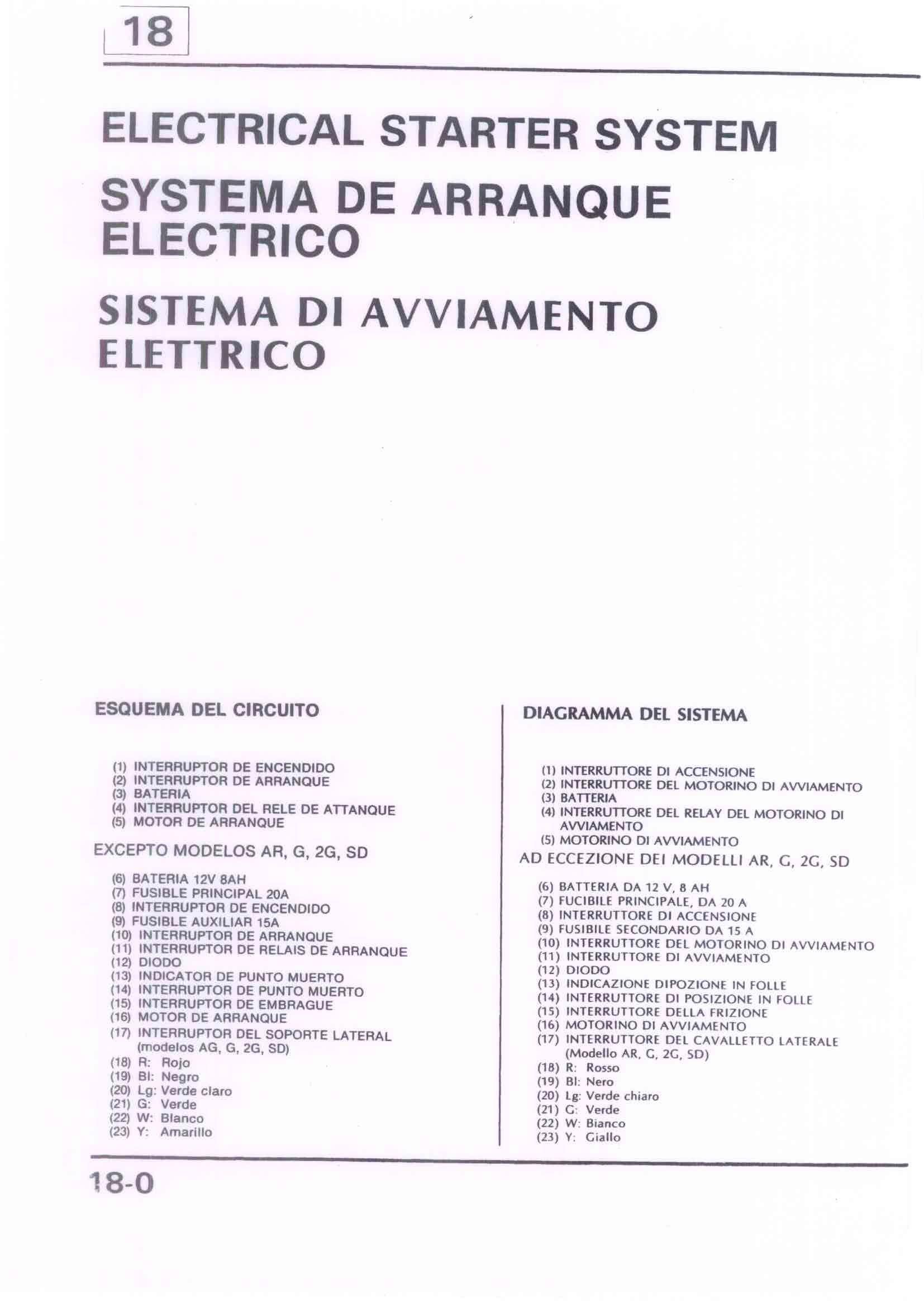 Capitolo18-Sistema di avviamento elettrico Pagina 01