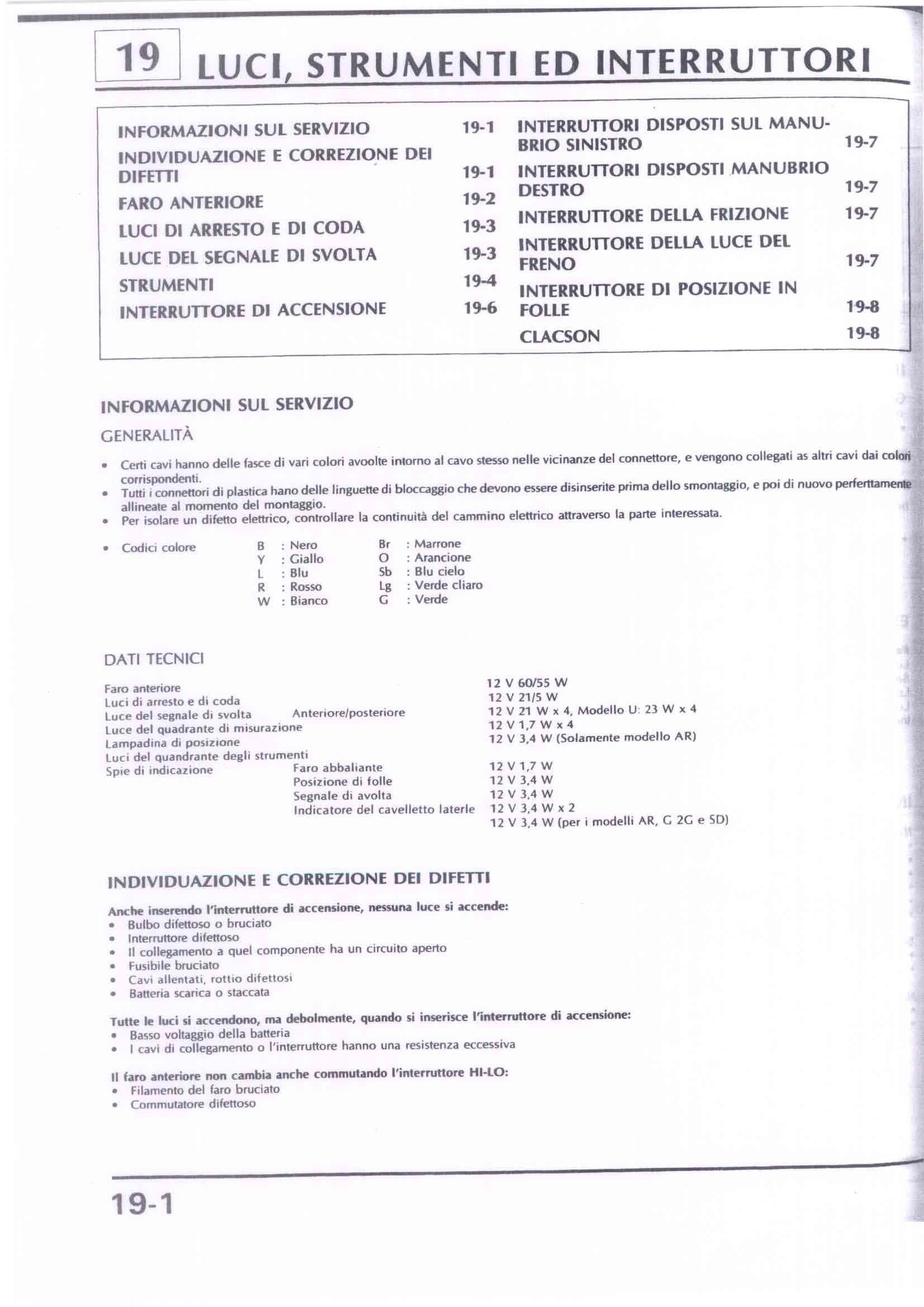 Capitolo19-Luci strumenti interruttori Pagina 01