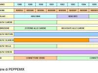 NX650 Versions